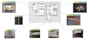 OLED照明(有機EL照明)の生活空間における使用イメージです。さまざまな場所にお使いいただけます。
